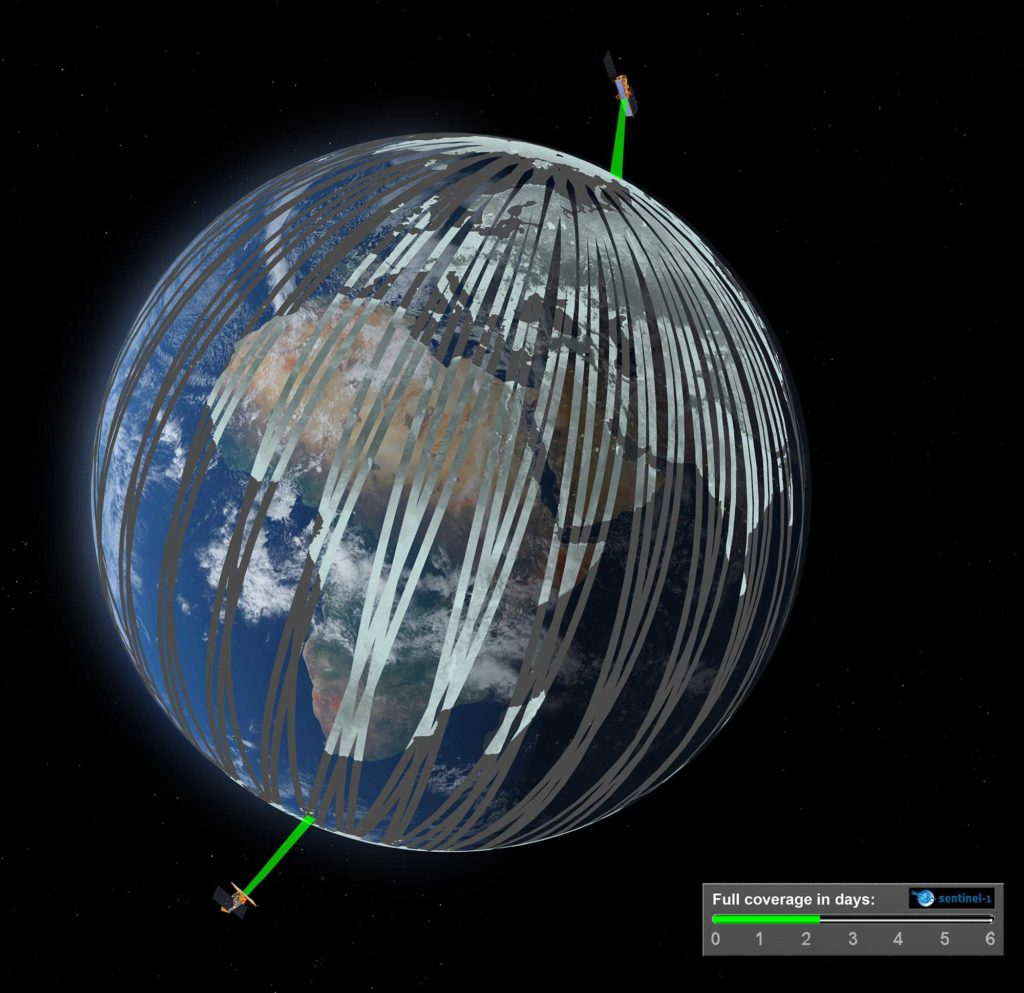 En känsla för jord – mellan daggmaskar och satelliter